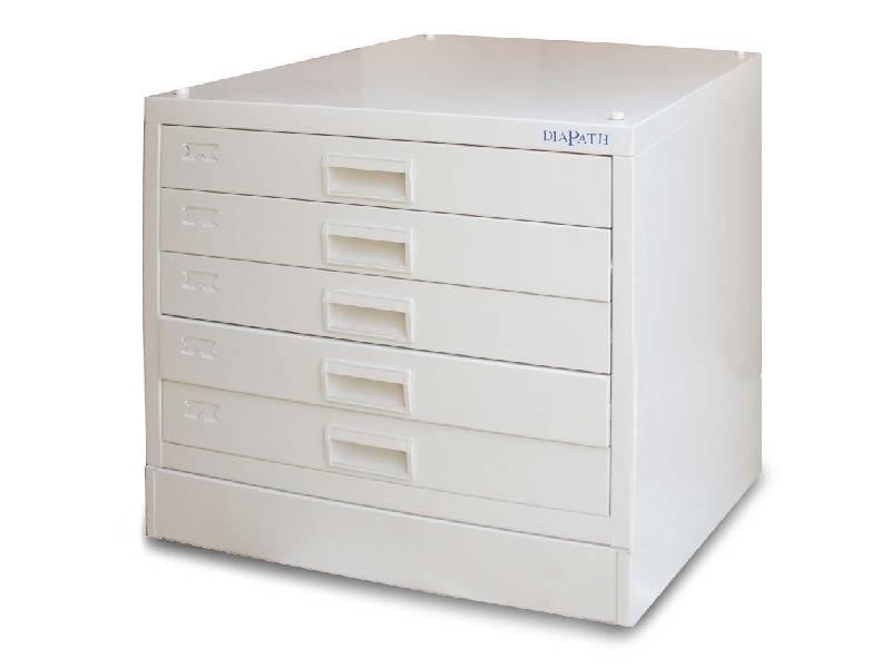 ARCaDIA per blocchetti: modulo di archiviazione su 5 livelli